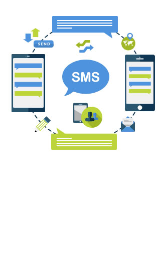 two-way-sms